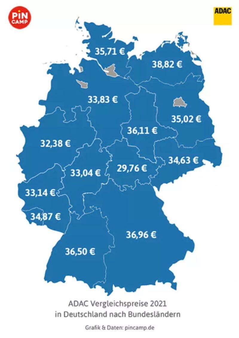 Preisvergleich-Deutschland nach Bundesländern